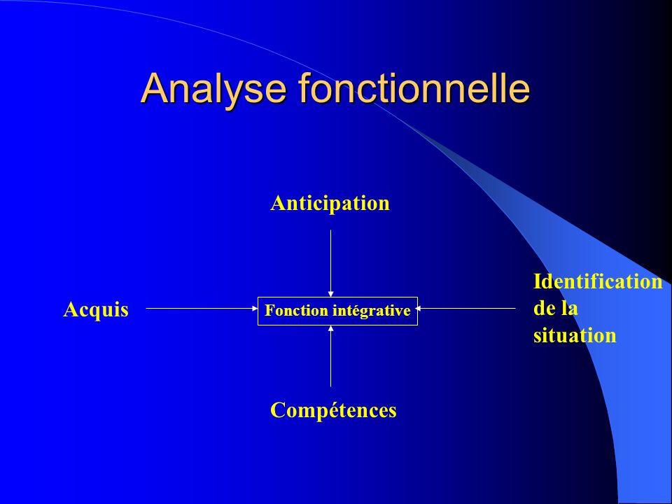 Analyse fonctionnelle Fonction intégrative Acquis Anticipation Identification de la situation Compétences
