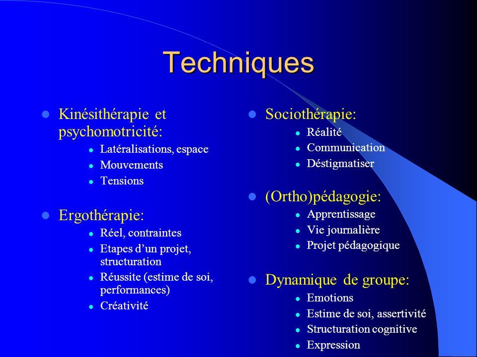 Techniques Kinésithérapie et psychomotricité: Latéralisations, espace Mouvements Tensions Ergothérapie: Réel, contraintes Etapes dun projet, structura