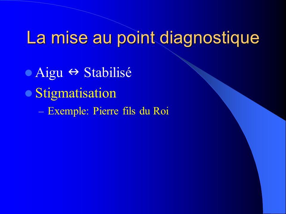 La mise au point diagnostique Aigu Stabilisé Stigmatisation – Exemple: Pierre fils du Roi