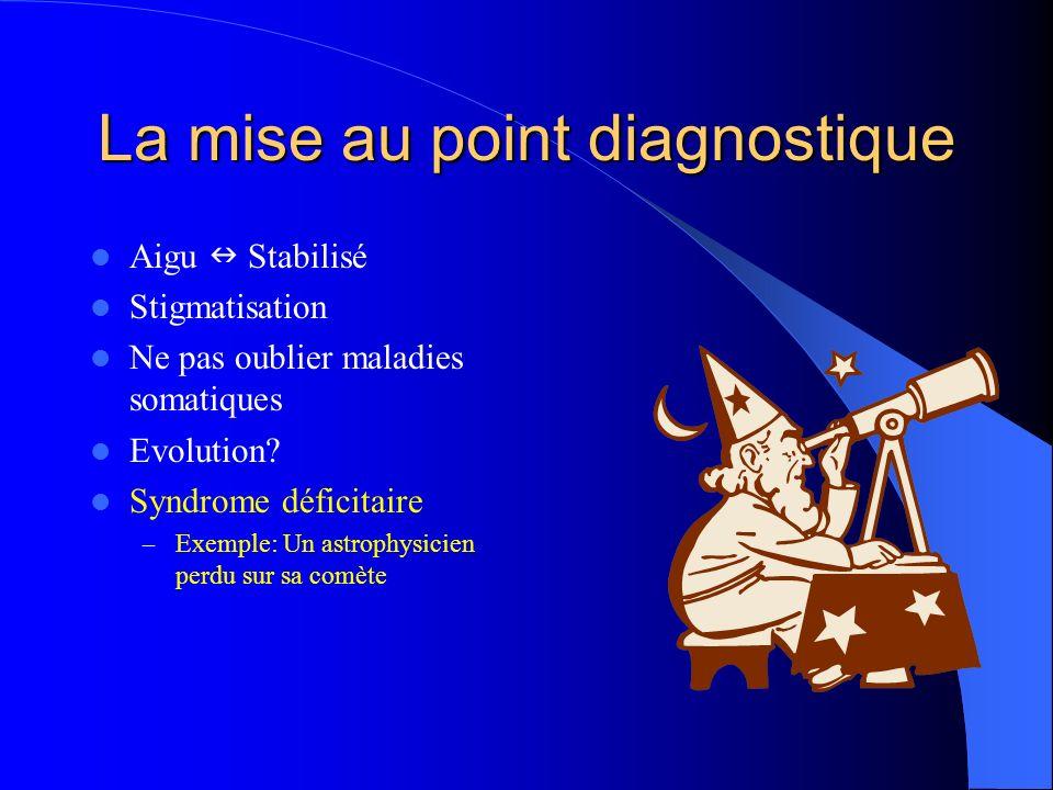 La mise au point diagnostique Aigu Stabilisé Stigmatisation Ne pas oublier maladies somatiques Evolution? Syndrome déficitaire – Exemple: Un astrophys