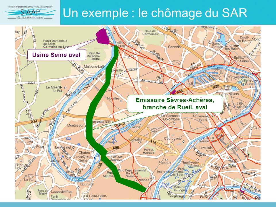 Un exemple : le chômage du SAR Emissaire Sèvres-Achères, branche de Rueil, aval Usine Seine aval