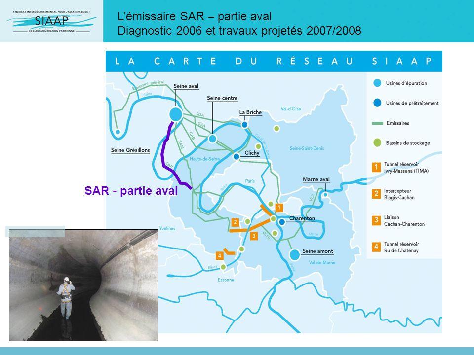 Lémissaire SAR – partie aval Diagnostic 2006 et travaux projetés 2007/2008 SAR - partie aval