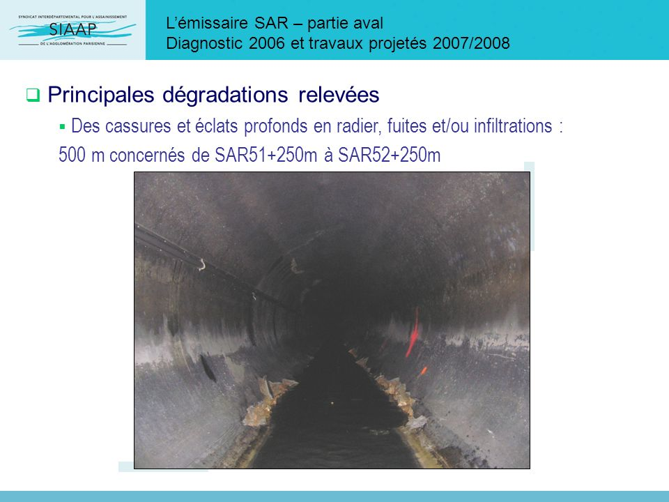 Lémissaire SAR – partie aval Diagnostic 2006 et travaux projetés 2007/2008 Principales dégradations relevées Des cassures et éclats profonds en radier