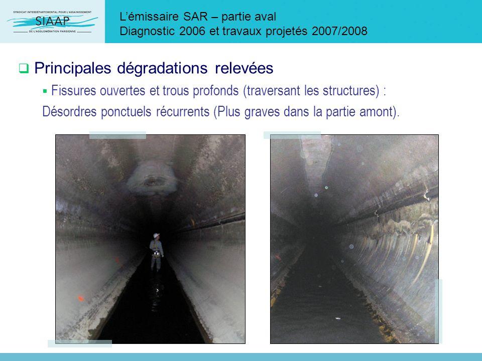 Lémissaire SAR – partie aval Diagnostic 2006 et travaux projetés 2007/2008 Principales dégradations relevées Fissures ouvertes et trous profonds (trav
