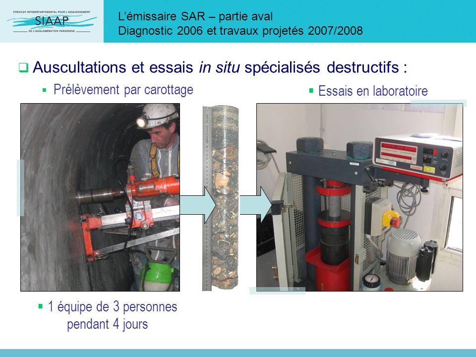 Lémissaire SAR – partie aval Diagnostic 2006 et travaux projetés 2007/2008 Auscultations et essais in situ spécialisés destructifs : Prélèvement par c