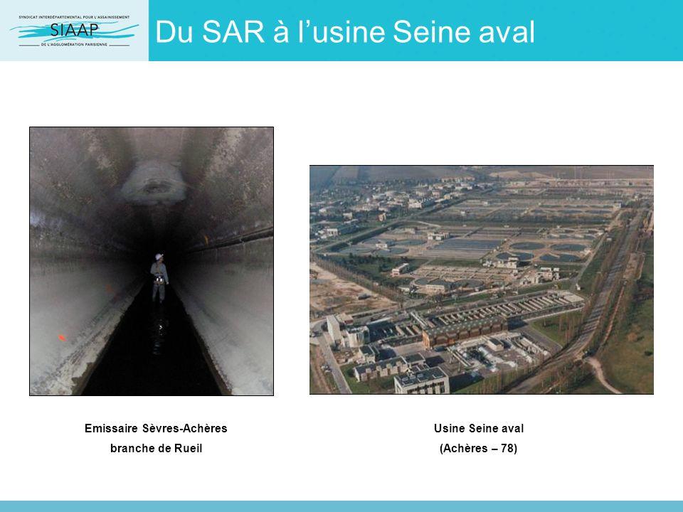 Du SAR à lusine Seine aval Usine Seine aval (Achères – 78) Emissaire Sèvres-Achères branche de Rueil