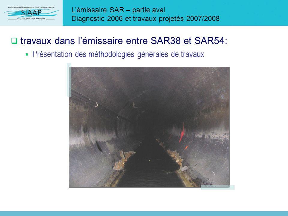 Lémissaire SAR – partie aval Diagnostic 2006 et travaux projetés 2007/2008 travaux dans lémissaire entre SAR38 et SAR54: Présentation des méthodologie