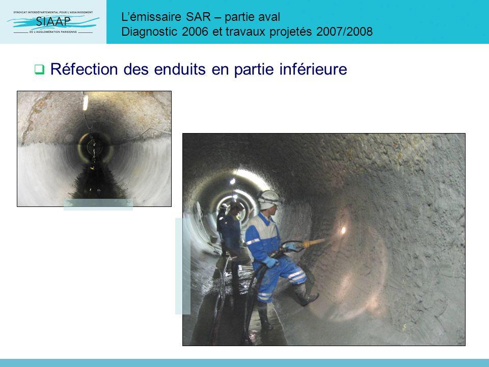 Lémissaire SAR – partie aval Diagnostic 2006 et travaux projetés 2007/2008 Réfection des enduits en partie inférieure