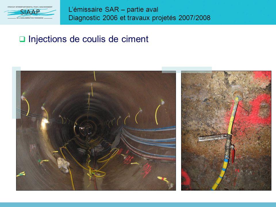 Lémissaire SAR – partie aval Diagnostic 2006 et travaux projetés 2007/2008 Injections de coulis de ciment