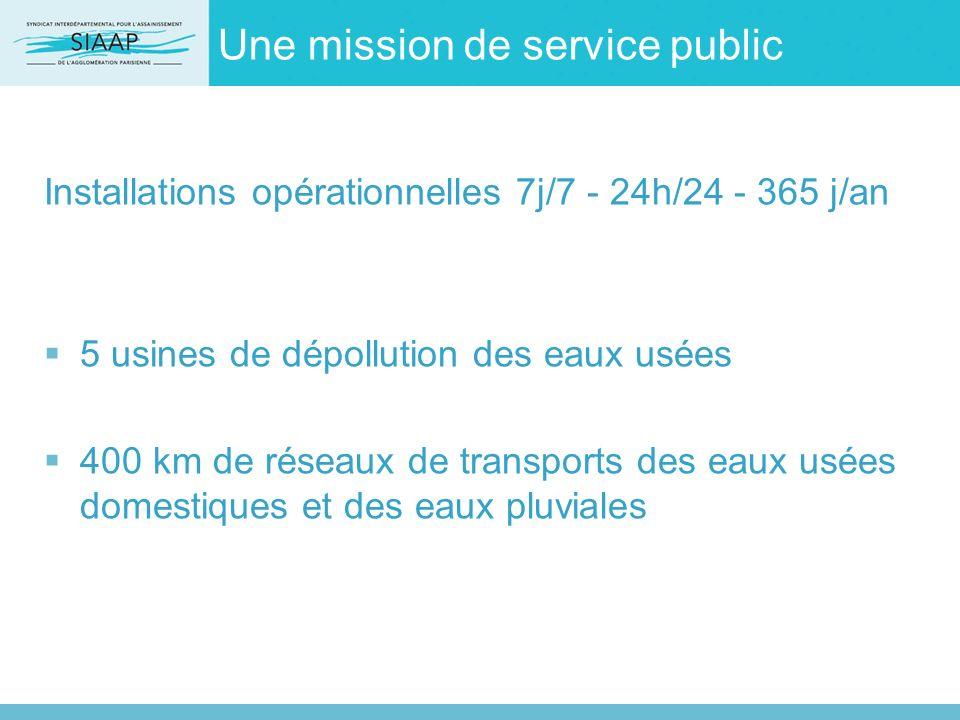 Une mission de service public Installations opérationnelles 7j/7 - 24h/24 - 365 j/an 5 usines de dépollution des eaux usées 400 km de réseaux de trans