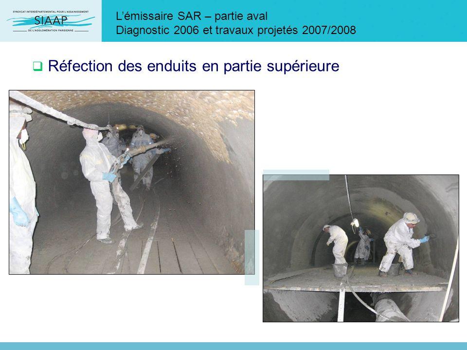 Lémissaire SAR – partie aval Diagnostic 2006 et travaux projetés 2007/2008 Réfection des enduits en partie supérieure