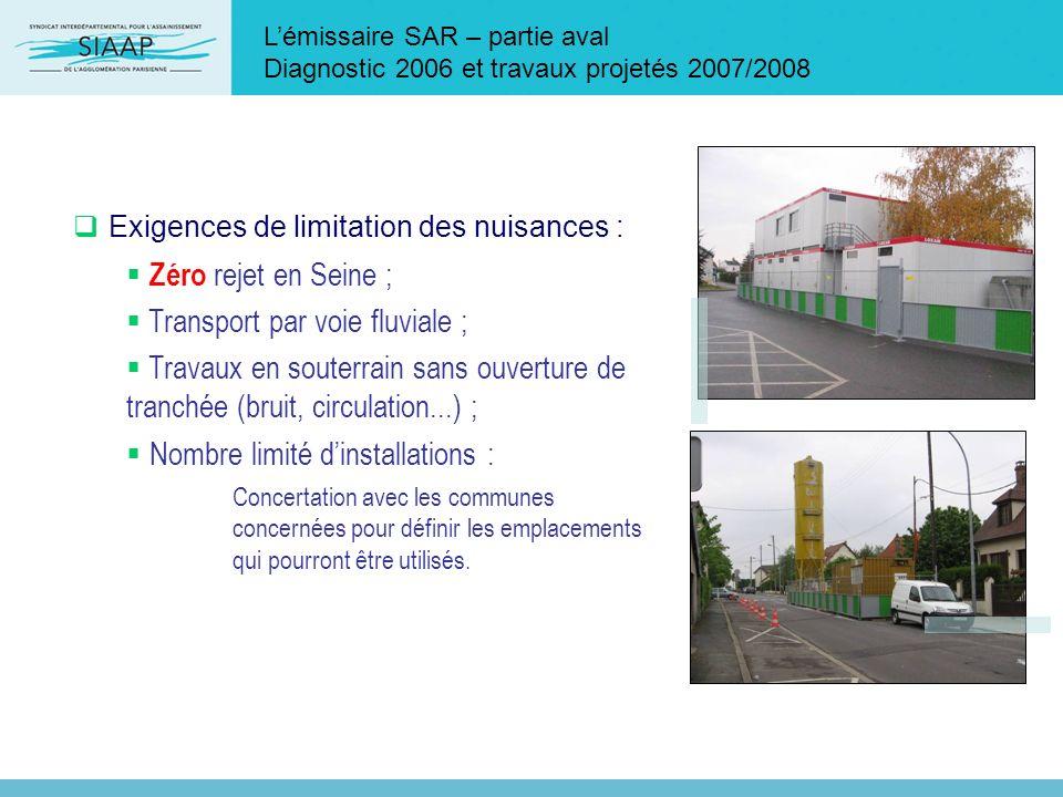 Lémissaire SAR – partie aval Diagnostic 2006 et travaux projetés 2007/2008 Exigences de limitation des nuisances : Zéro rejet en Seine ; Transport par