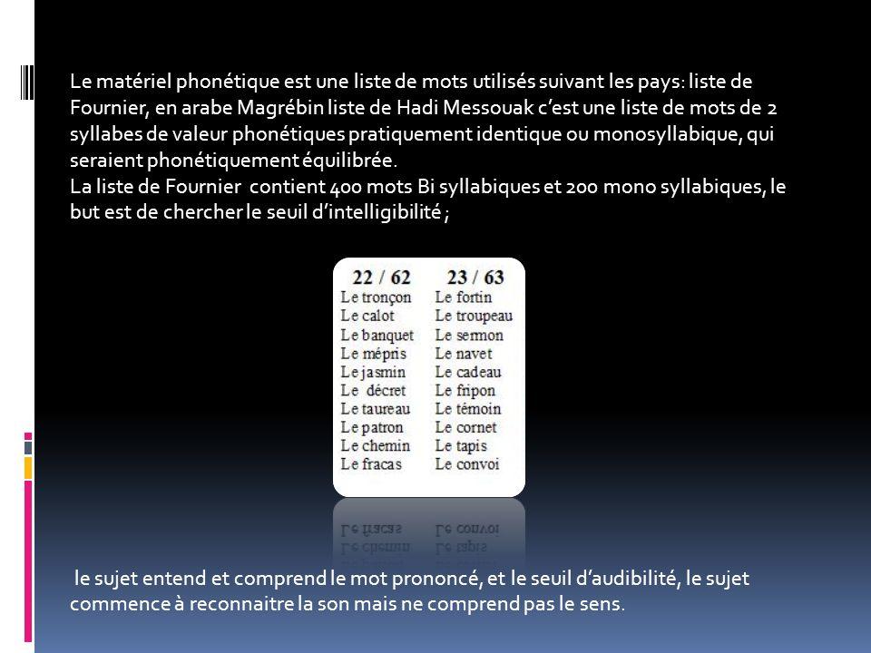 Le matériel phonétique est une liste de mots utilisés suivant les pays: liste de Fournier, en arabe Magrébin liste de Hadi Messouak cest une liste de