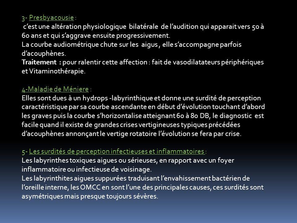 3- Presbyacousie : cest une altération physiologique bilatérale de laudition qui apparait vers 50 à 60 ans et qui saggrave ensuite progressivement. La