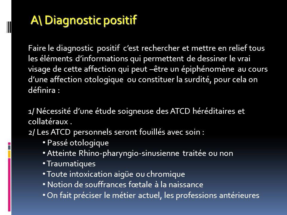 A\ Diagnostic positif A\ Diagnostic positif Faire le diagnostic positif cest rechercher et mettre en relief tous les éléments dinformations qui permet
