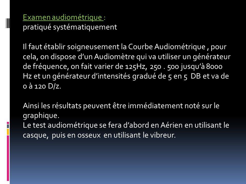 Examen audiométrique : pratiqué systématiquement Il faut établir soigneusement la Courbe Audiométrique, pour cela, on dispose dun Audiomètre qui va ut