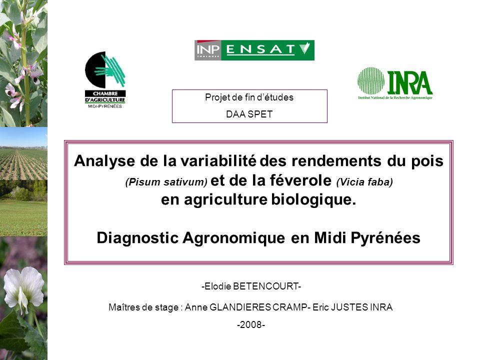 Analyse de la variabilité des rendements du pois (Pisum sativum) et de la féverole (Vicia faba) en agriculture biologique. Diagnostic Agronomique en M