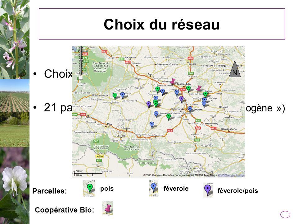 Choix du réseau Choix par le comité de pilotage 21 parcelles (SdC variés, pédoclimat « homogène ») Parcelles: poisféverole Coopérative Bio: féverole/p