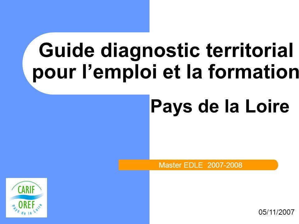 Guide diagnostic territorial pour lemploi et la formation Master EDLE 2007-2008 05/11/2007 Pays de la Loire