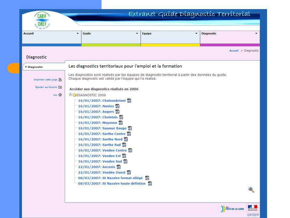 Diffusion des diagnostics par extranet http://extranet-gdt.cariforef-pdl.org/default.asp