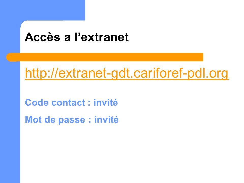 Accès a lextranet http://extranet-gdt.cariforef-pdl.org Code contact : invité Mot de passe : invité
