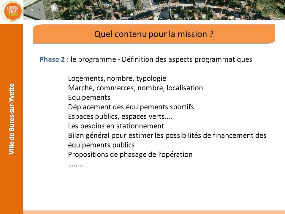 Phase 2 : le programme - Définition des aspects programmatiques Logements, nombre, typologie Marché, commerces, nombre, localisation Equipements Dépla
