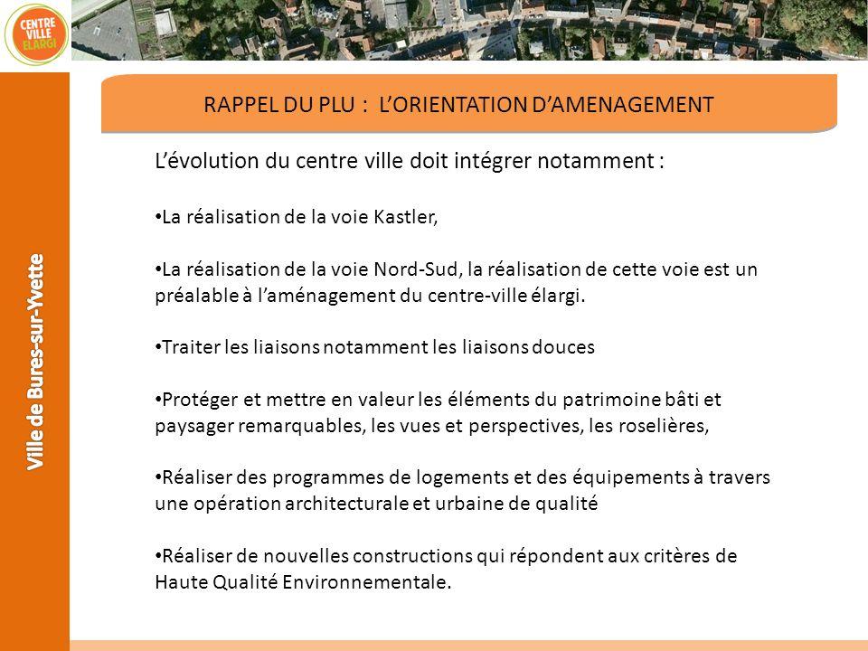RAPPEL DU PLU : LORIENTATION DAMENAGEMENT Lévolution du centre ville doit intégrer notamment : La réalisation de la voie Kastler, La réalisation de la