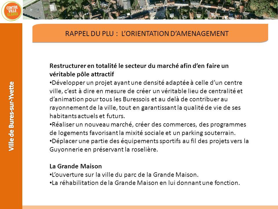 RAPPEL DU PLU : LORIENTATION DAMENAGEMENT Les orientations spécifiques pour la Guyonnerie Maintenir et mettre en valeur la coulée verte.