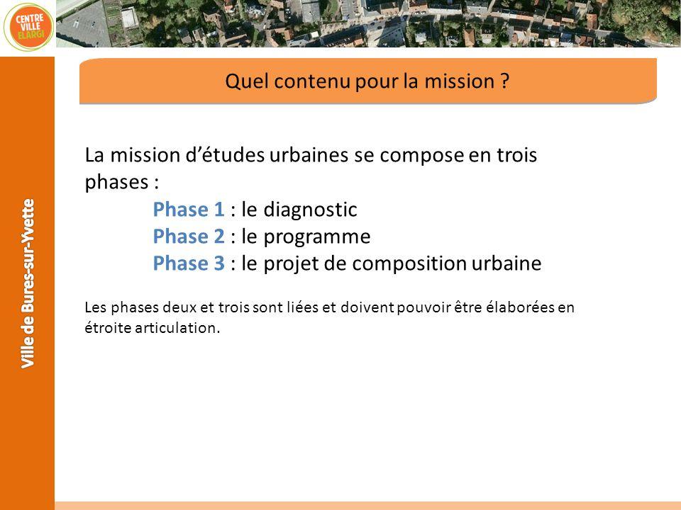 Quel contenu pour la mission ? La mission détudes urbaines se compose en trois phases : Phase 1 : le diagnostic Phase 2 : le programme Phase 3 : le pr