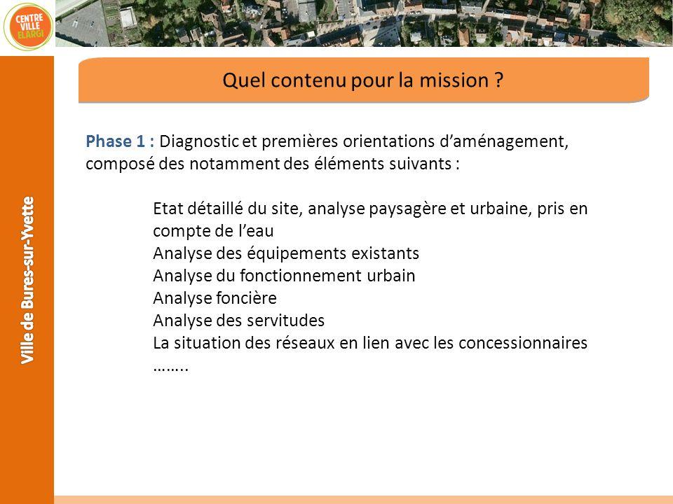 Quel contenu pour la mission ? Phase 1 : Diagnostic et premières orientations daménagement, composé des notamment des éléments suivants : Etat détaill