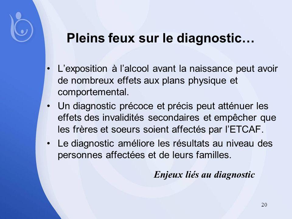 20 Pleins feux sur le diagnostic… Lexposition à lalcool avant la naissance peut avoir de nombreux effets aux plans physique et comportemental.