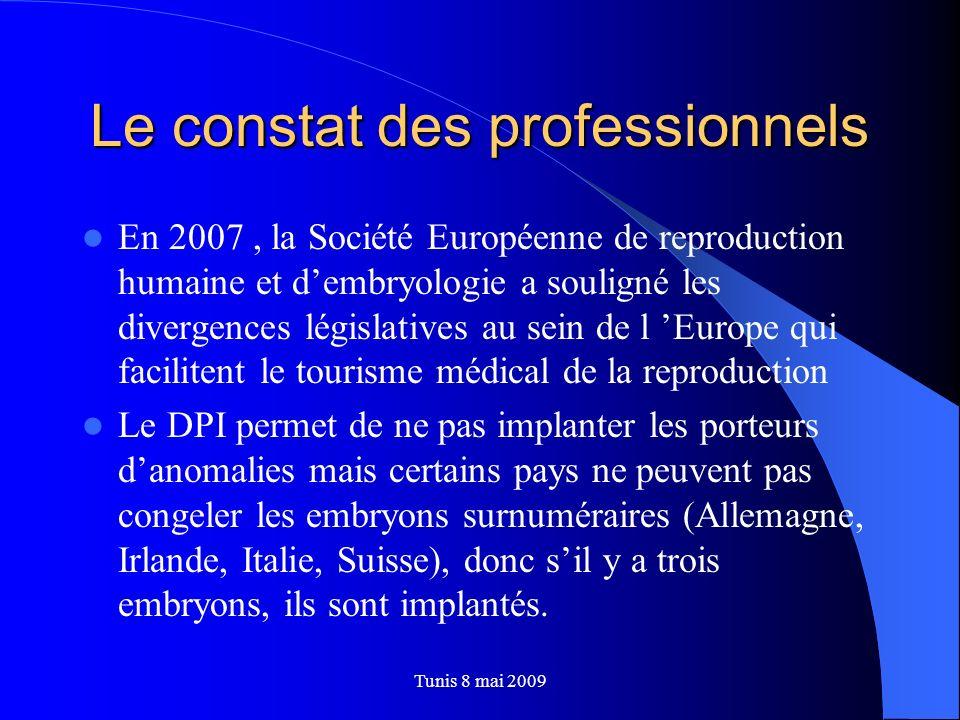 Le constat des professionnels En 2007, la Société Européenne de reproduction humaine et dembryologie a souligné les divergences législatives au sein d