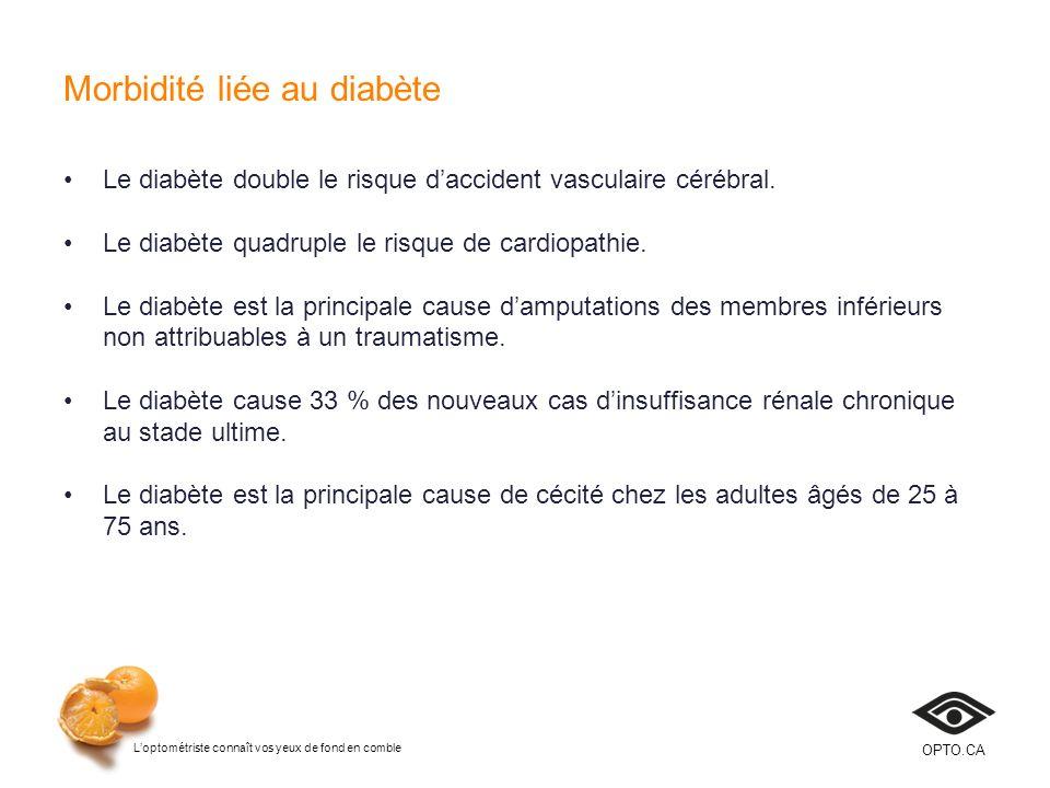 Loptométriste connaît vos yeux de fond en comble OPTO.CA Morbidité liée au diabète Le diabète double le risque daccident vasculaire cérébral. Le diabè
