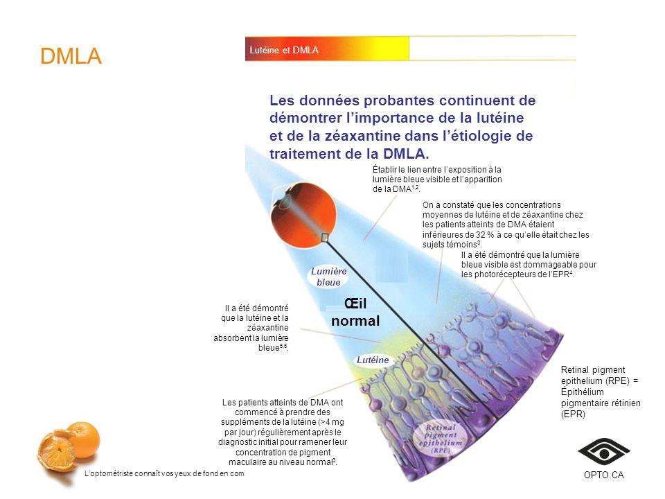 Loptométriste connaît vos yeux de fond en comble OPTO.CA DMLA Lutéine et DMLA Les données probantes continuent de démontrer limportance de la lutéine