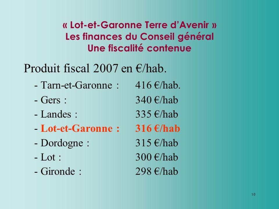 10 « Lot-et-Garonne Terre dAvenir » Les finances du Conseil général Une fiscalité contenue Produit fiscal 2007 en /hab. - Tarn-et-Garonne : 416 /hab.