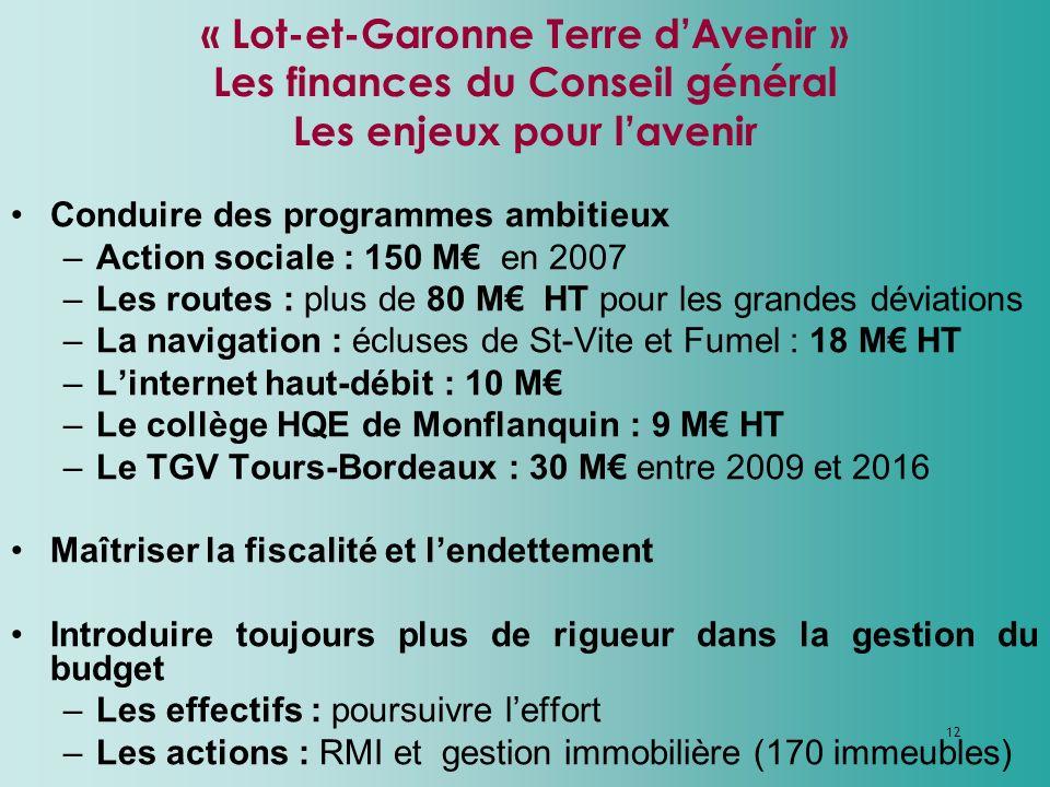 12 « Lot-et-Garonne Terre dAvenir » Les finances du Conseil général Les enjeux pour lavenir Conduire des programmes ambitieux –Action sociale : 150 M