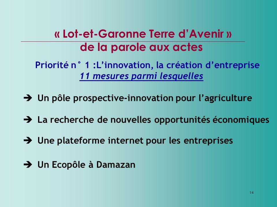 14 Priorité n° 1 :Linnovation, la création dentreprise 11 mesures parmi lesquelles Un pôle prospective-innovation pour lagriculture « Lot-et-Garonne T