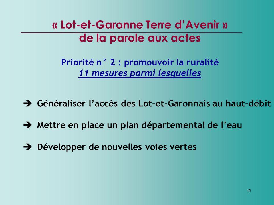 15 Priorité n° 2 : promouvoir la ruralité 11 mesures parmi lesquelles Généraliser laccès des Lot-et-Garonnais au haut-débit « Lot-et-Garonne Terre dAv