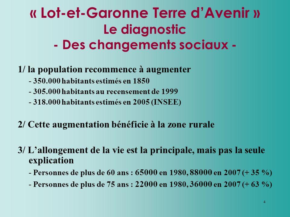 4 « Lot-et-Garonne Terre dAvenir » Le diagnostic - Des changements sociaux - 1/ la population recommence à augmenter - 350.000 habitants estimés en 18