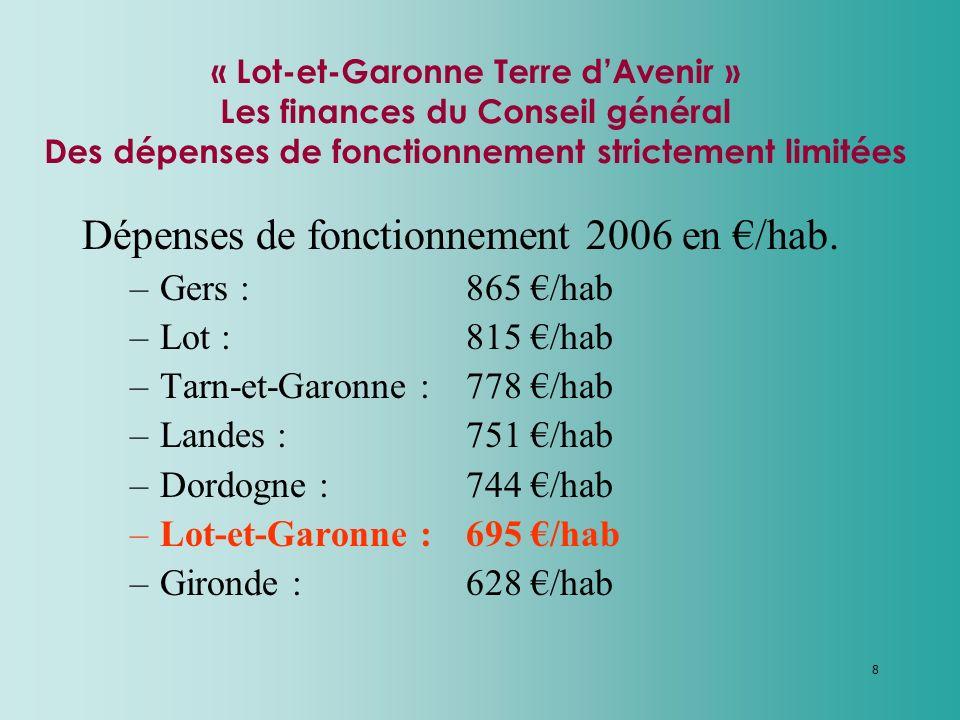 8 « Lot-et-Garonne Terre dAvenir » Les finances du Conseil général Des dépenses de fonctionnement strictement limitées Dépenses de fonctionnement 2006