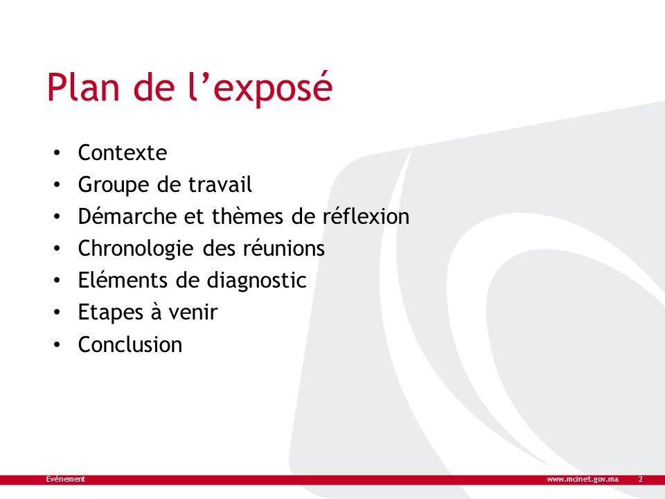 Plan de lexposé Contexte Groupe de travail Démarche et thèmes de réflexion Chronologie des réunions Eléments de diagnostic Etapes à venir Conclusion É