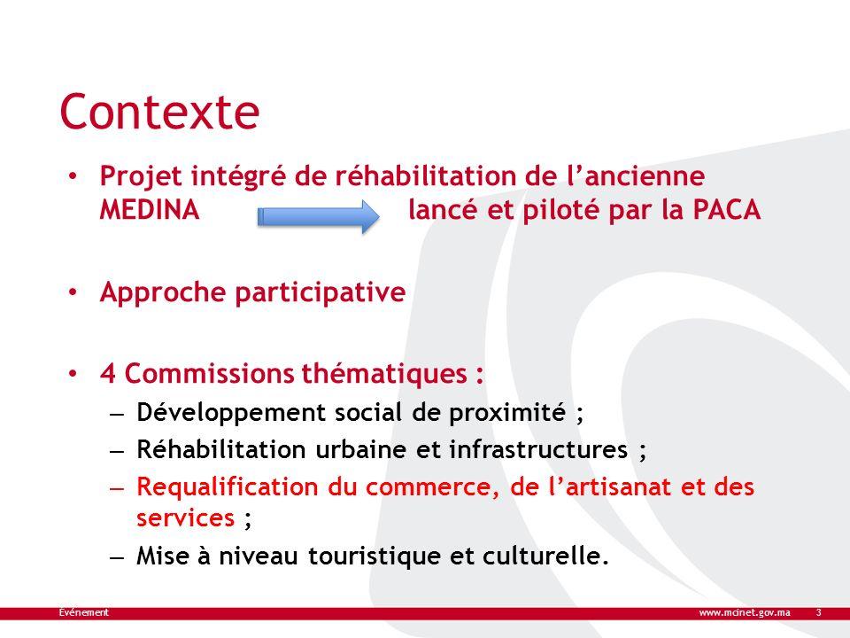 Contexte Projet intégré de réhabilitation de lancienne MEDINA lancé et piloté par la PACA Approche participative 4 Commissions thématiques : – Dévelop