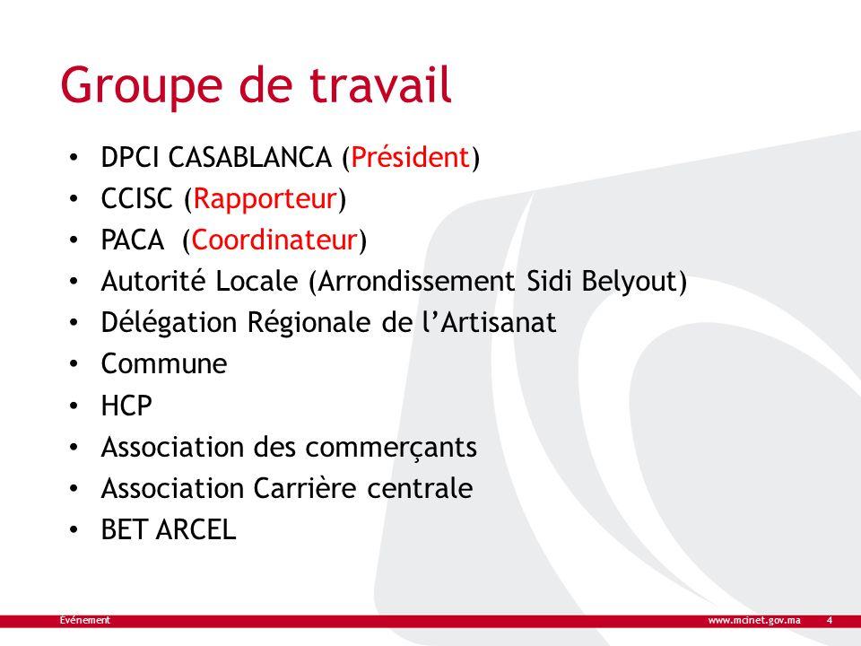 Groupe de travail DPCI CASABLANCA (Président) CCISC (Rapporteur) PACA (Coordinateur) Autorité Locale (Arrondissement Sidi Belyout) Délégation Régional