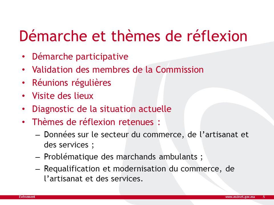 Démarche et thèmes de réflexion Démarche participative Validation des membres de la Commission Réunions régulières Visite des lieux Diagnostic de la s