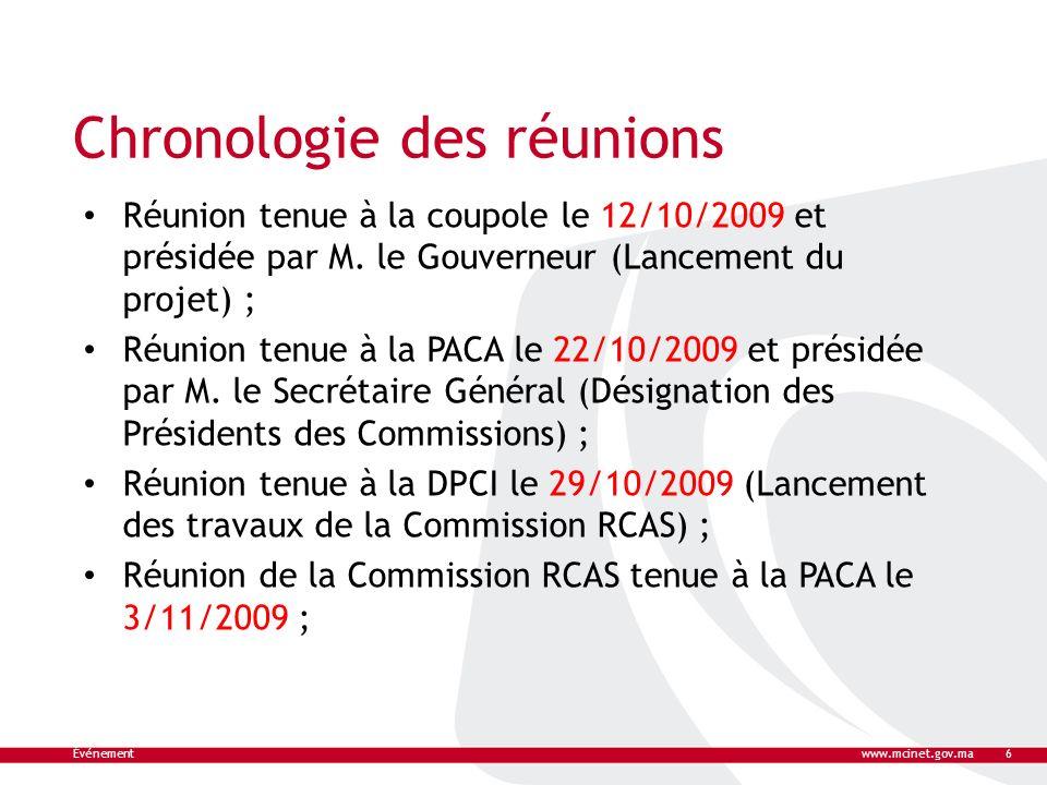 Chronologie des réunions Réunion tenue à la coupole le 12/10/2009 et présidée par M. le Gouverneur (Lancement du projet) ; Réunion tenue à la PACA le