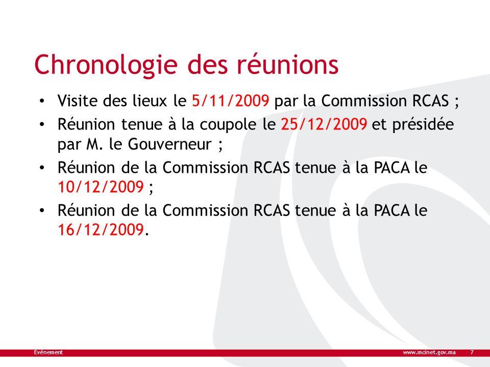 Chronologie des réunions Visite des lieux le 5/11/2009 par la Commission RCAS ; Réunion tenue à la coupole le 25/12/2009 et présidée par M. le Gouvern
