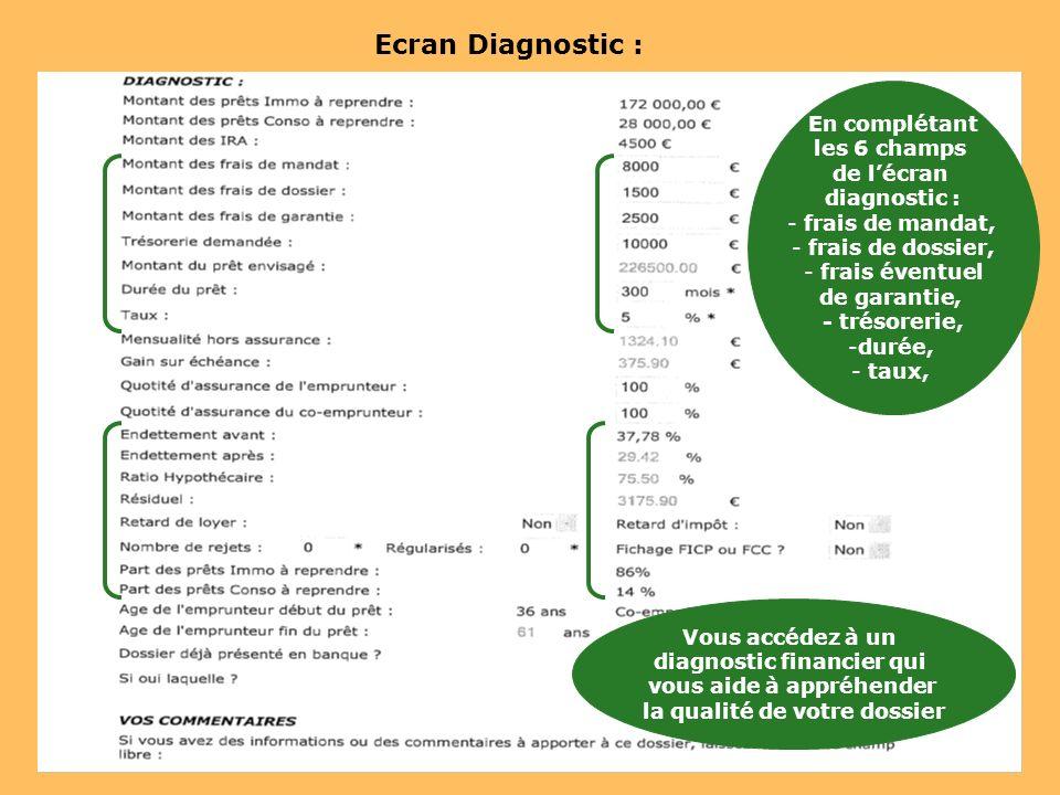 En complétant les 6 champs de lécran diagnostic : - frais de mandat, - frais de dossier, - frais éventuel de garantie, - trésorerie, -durée, - taux, V