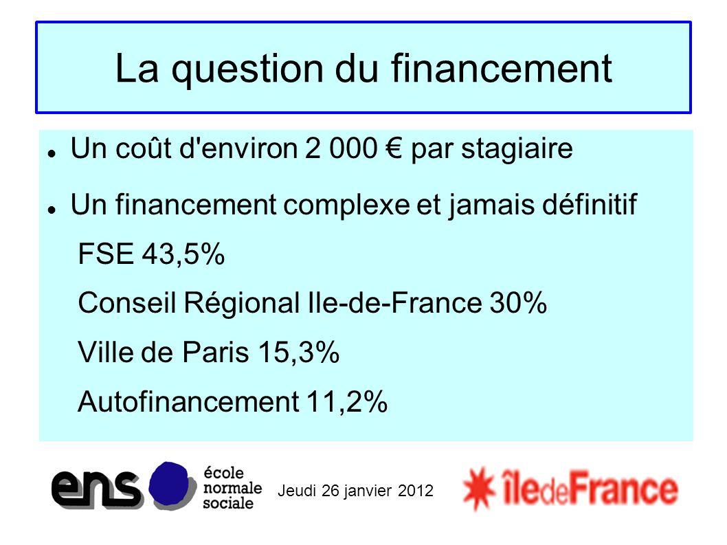 Jeudi 26 janvier 2012 La question du financement Un coût d environ 2 000 par stagiaire Un financement complexe et jamais définitif FSE43,5% Conseil Régional Ile-de-France 30% Ville de Paris 15,3% Autofinancement 11,2%