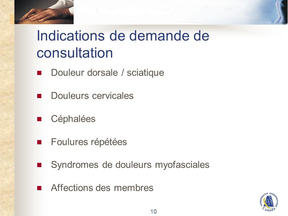 10 Indications de demande de consultation Douleur dorsale / sciatique Douleurs cervicales Céphalées Foulures répétées Syndromes de douleurs myofasciales Affections des membres