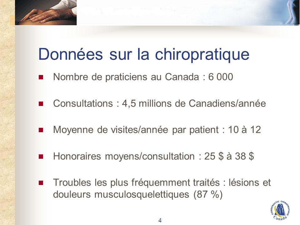 4 Données sur la chiropratique Nombre de praticiens au Canada : 6 000 Consultations : 4,5 millions de Canadiens/année Moyenne de visites/année par patient : 10 à 12 Honoraires moyens/consultation : 25 $ à 38 $ Troubles les plus fréquemment traités : lésions et douleurs musculosquelettiques (87 %)